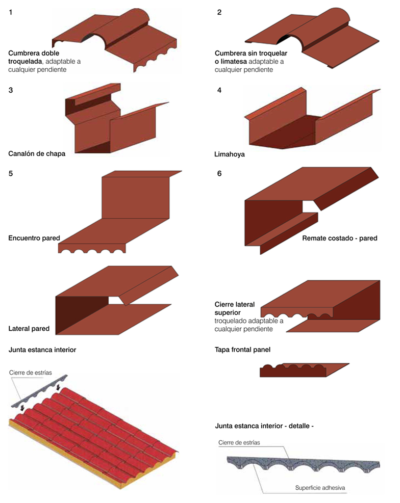 Panelteja paneles sandwich tipo teja accesorios panel teja Tipos de cubiertas para tejados